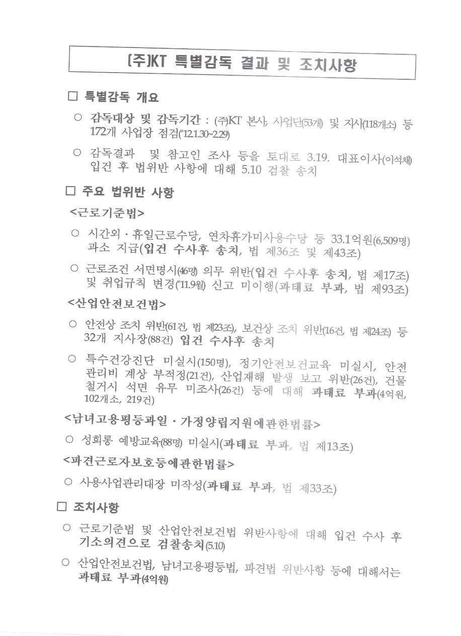 kt특별근로감독결과및조치사항(20120521).jpg